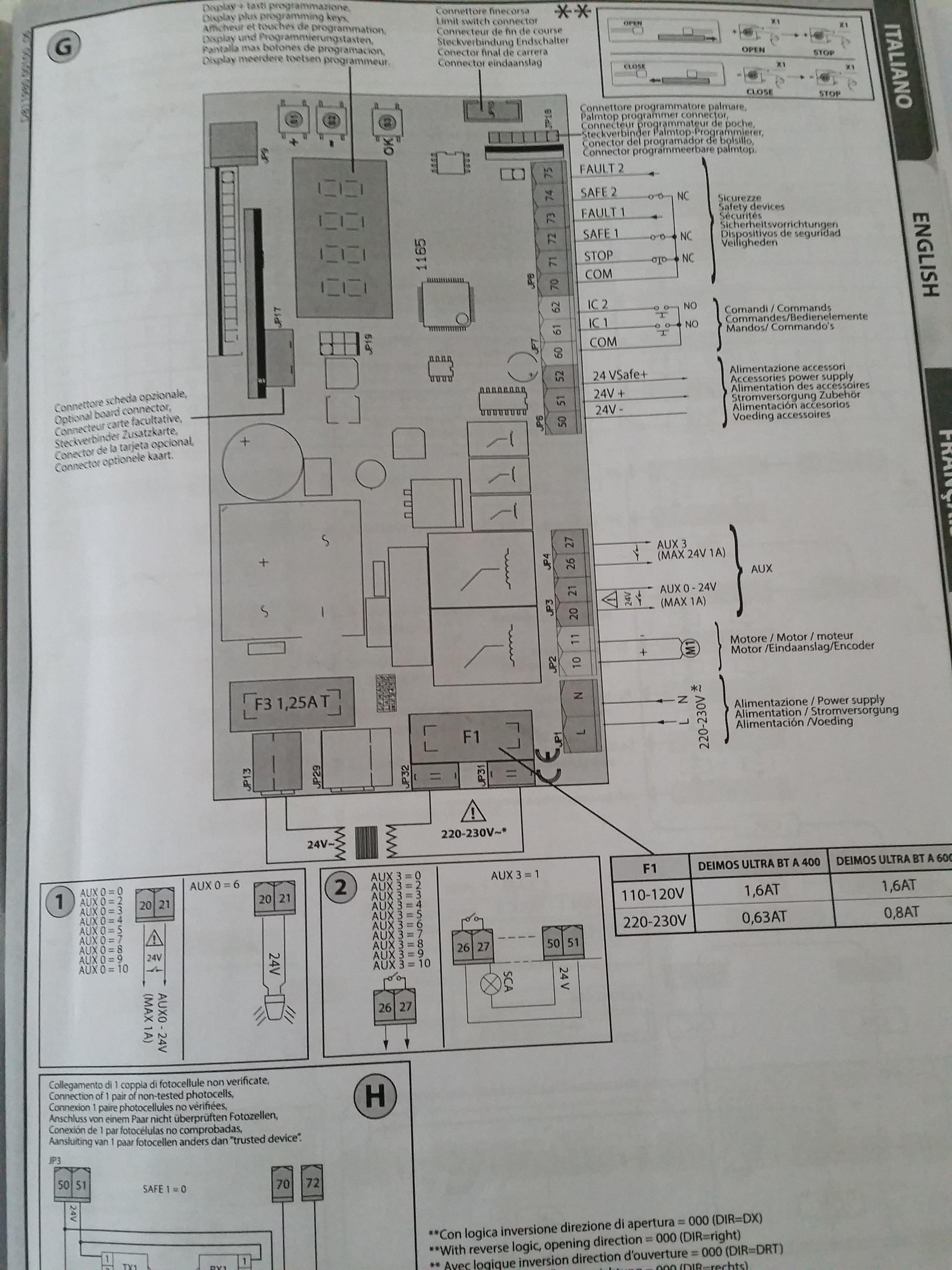 Remarquable Moteur Portail Deimos BFT A 600 - Support - Domotique-fibaro JN-01