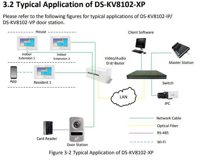 DS-KV8102-xp.JPG.01dc265d11f62d3a432c98d23354bca1.JPG